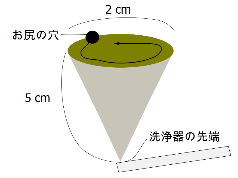 fig247-2